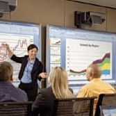 Interactive Whiteboards and Interactive Displays